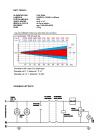 Chauvet FOLLOWSPOT 1200D DJ Equipment Manual (8 pages)