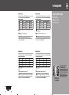 Dell PowerEdge M1000e Desktop Manual (2 pages)